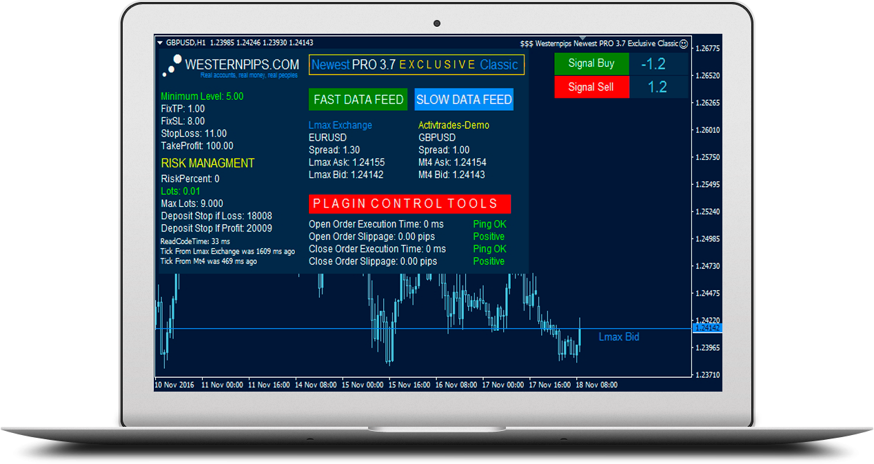 Arbitrage forex trading ea