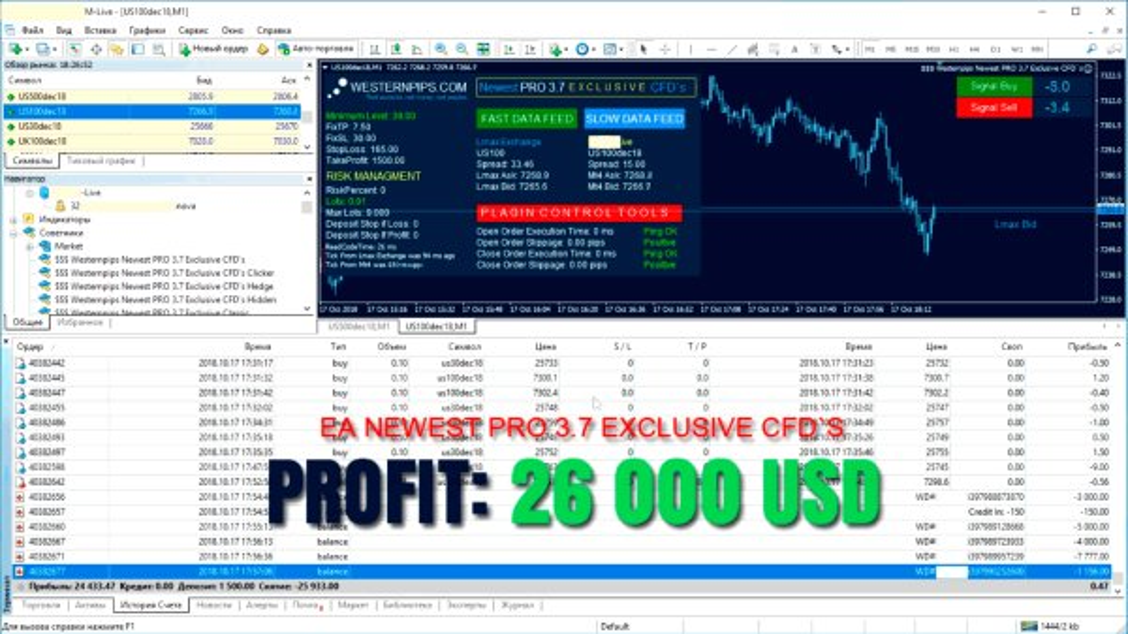 cara trading forex di binomo