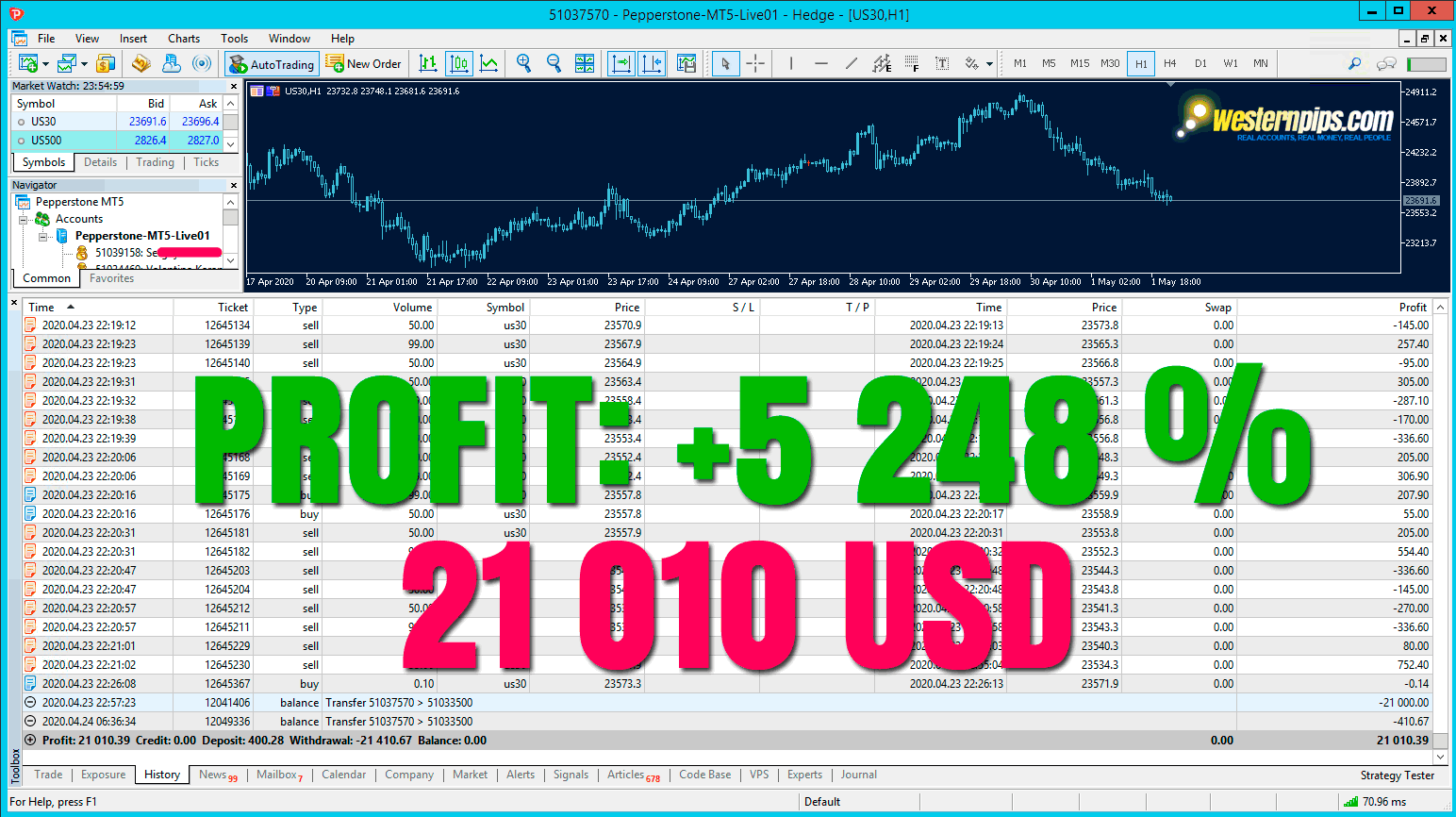 masalah penarikan paxforex video cara menambahkan indicator trading di iq option