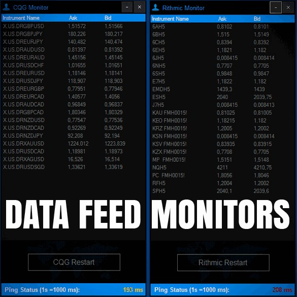 Real time forex data feed