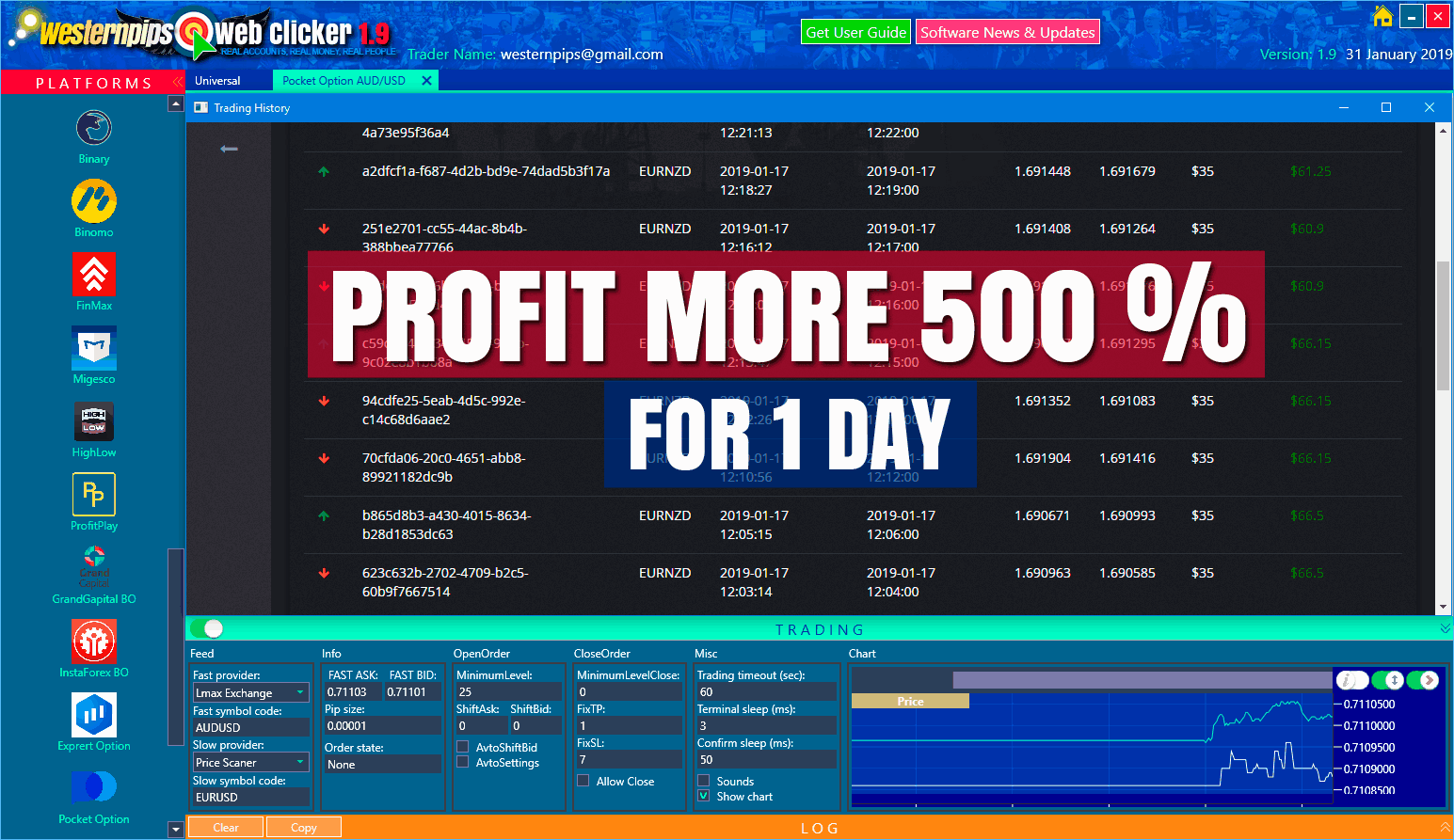 binary options automated trading software
