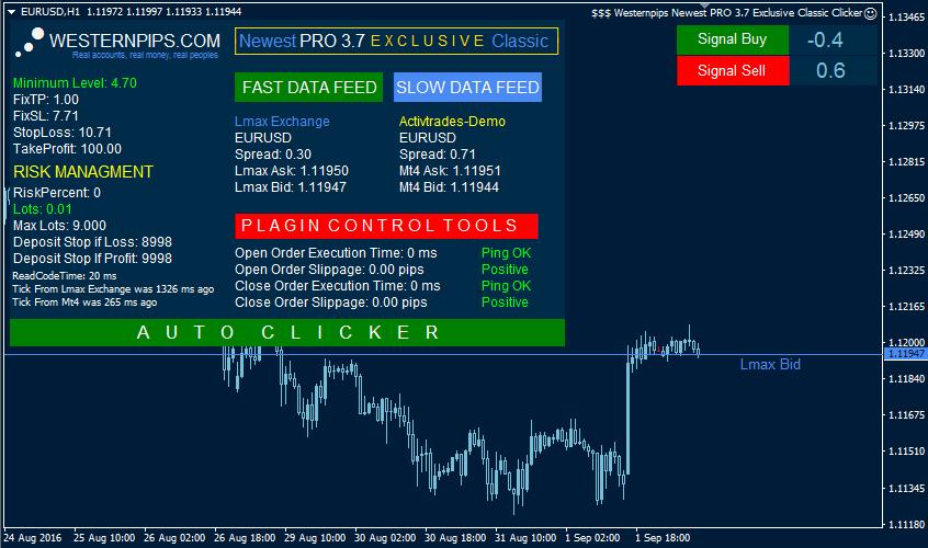 Arbitrage forex ea demo