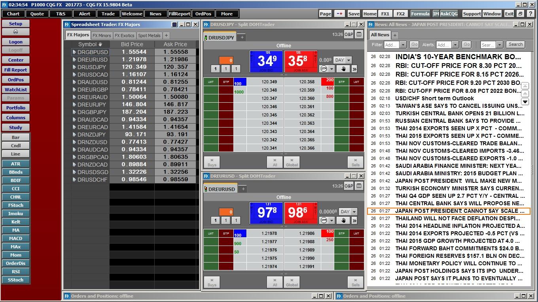Forex data feed api - Tick Data: Historical Forex, Options, Stock