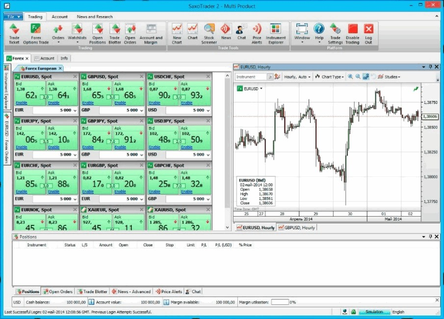 Data feed forex