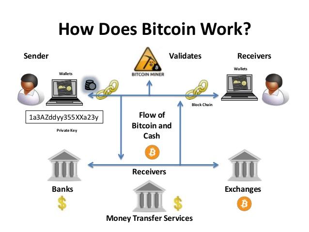 BTC Robot – Bitcoin Trading Bot