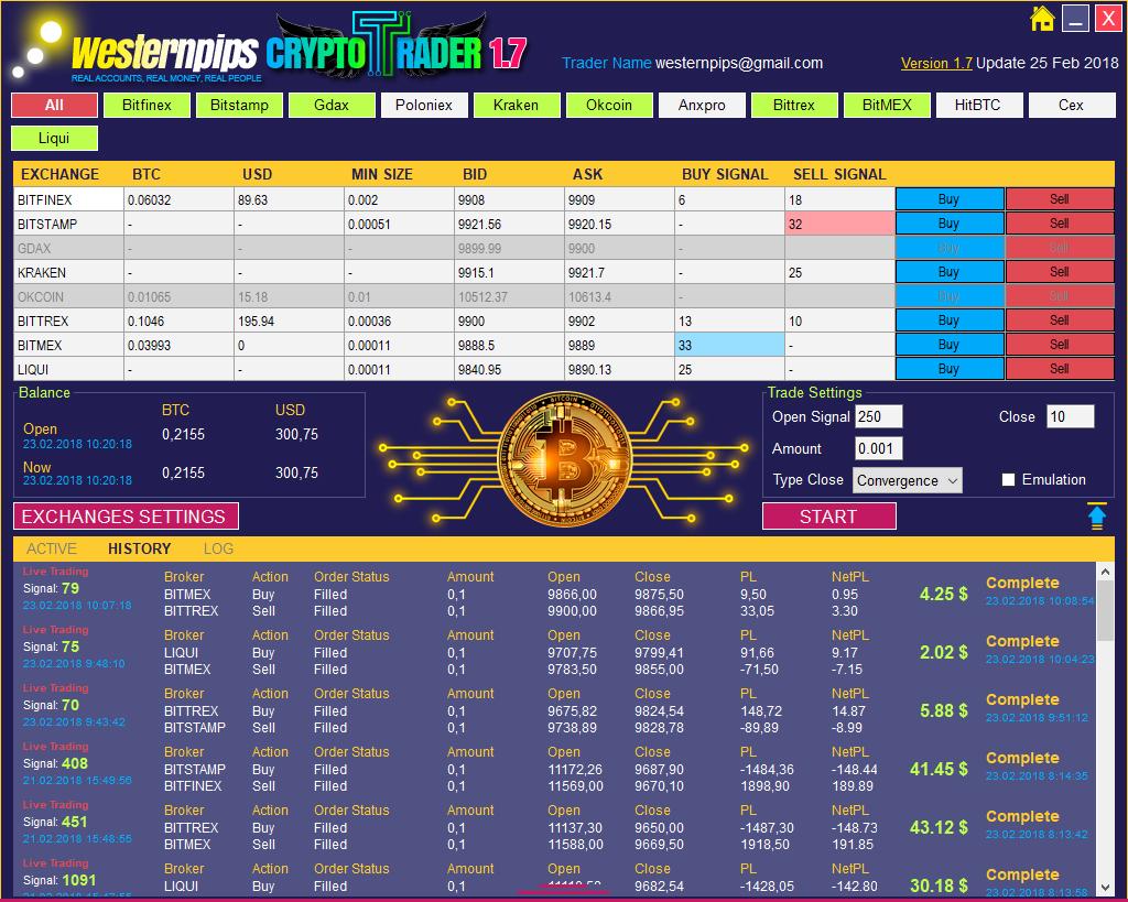 Bitcoin forex arbitrage