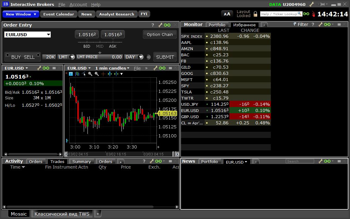 Managed binary option trading account harambe