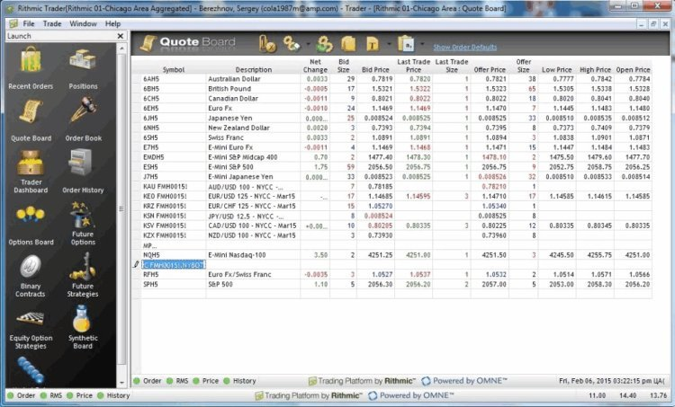 Rithmic paper trading
