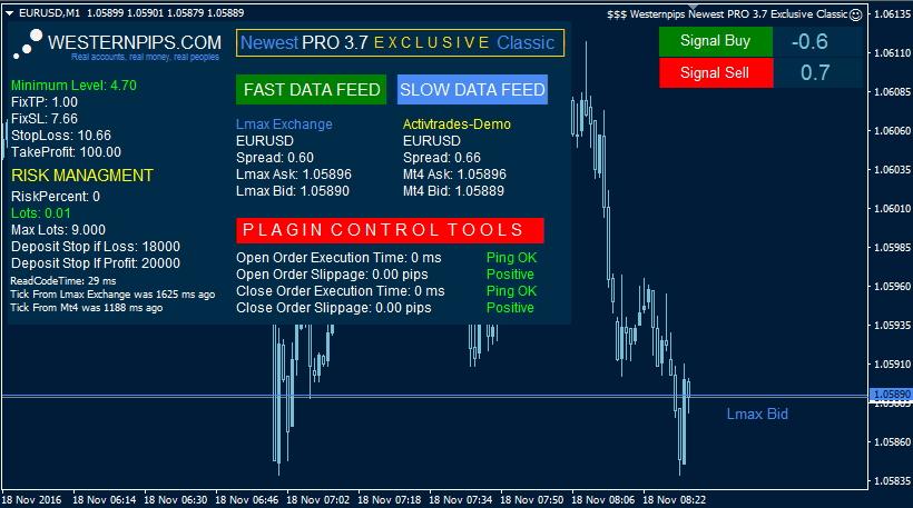 Mt4 Arbitrage Ea | Best Forex Trading Platform