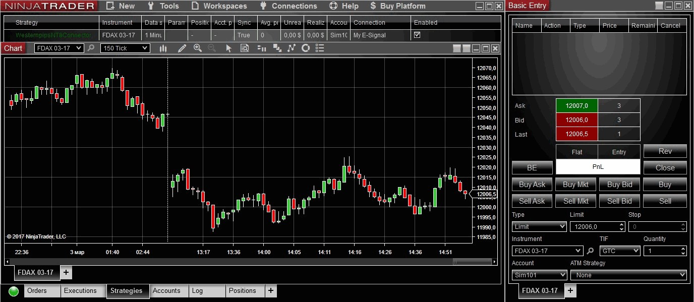 Ninjatrader free forex data feed