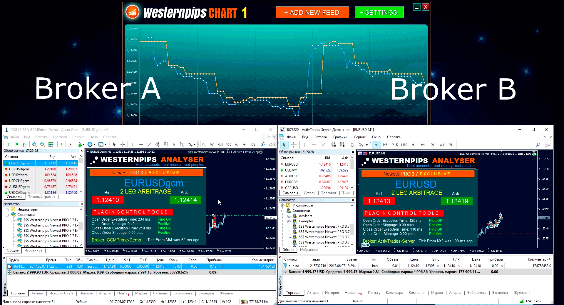 2 Leg Arbitrage Trading Software - Westernpips Analyser 1.3