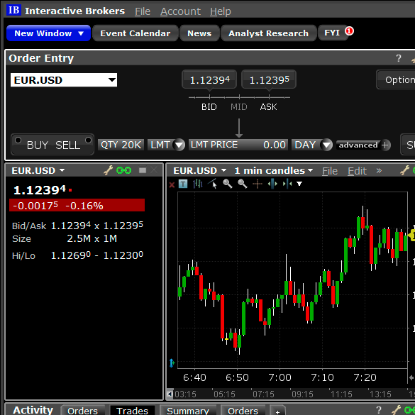 Forex live data feed api
