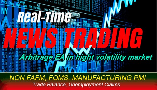 Forex trading current news