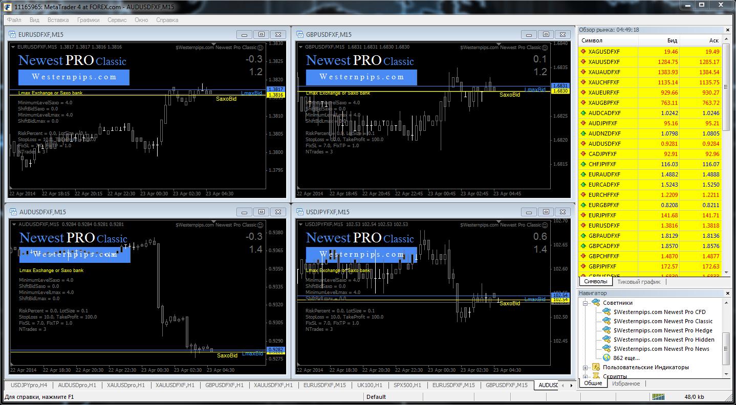 Forex arbitrage trading platform