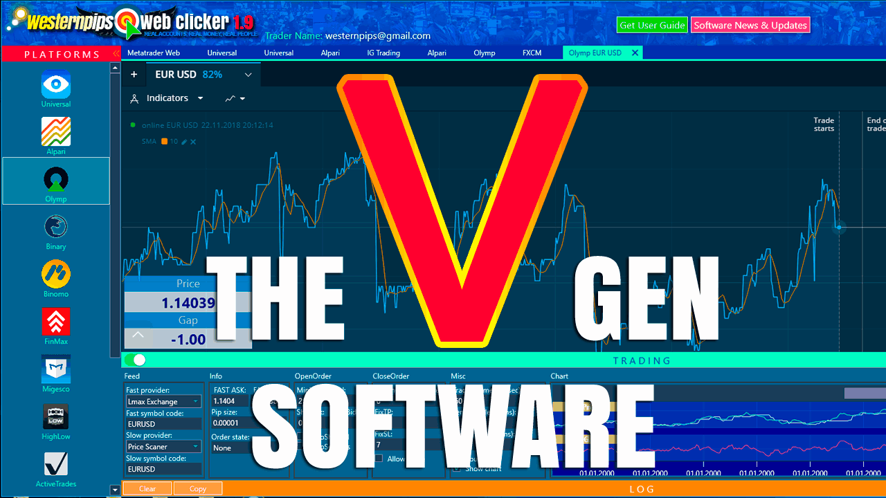 How to trade binary options profitably review of systems 2ooo guineas betting sites