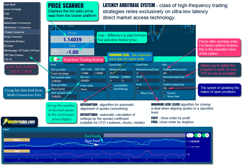 Binary options auto trading clicker pk 110 betting line