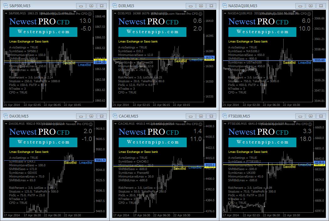 Forex arbitrage trading robot
