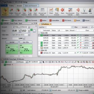 saxo bank forex forecast software
