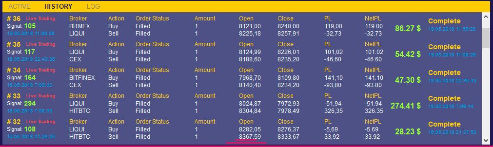 Bitcoin arbitrage auto trading bot | Westernpips Crypto Trader 1 7
