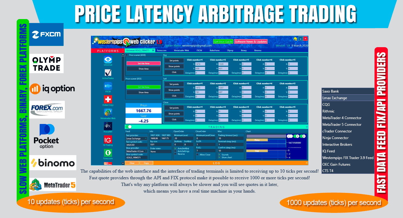 Arbitrage Forex Software Latency HFT Trading   Westernpips Group